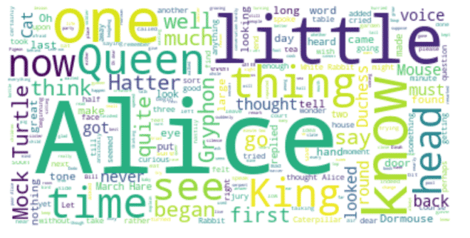 word cloud 4
