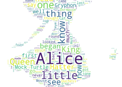 word cloud 5